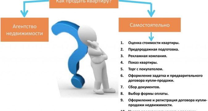 Как провести куплю продажу квартиры без риэлтора пошаговая инструкция
